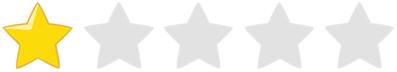 onestar TEEN TITANS GO! Gorilla Review